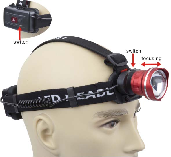 Imax Sandman Headlamp