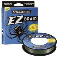 Predator Fishing Line