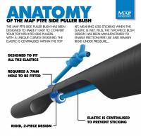 map-ptfe-side-pullers